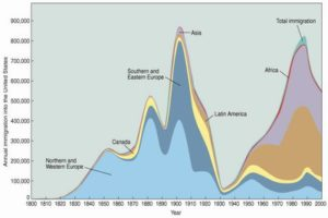 Population Flush